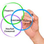 Business with Passion or Market Demand